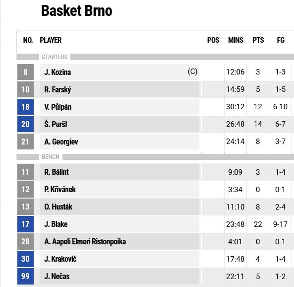 Screenshot_2021-04-05 FIBA LiveStats.png